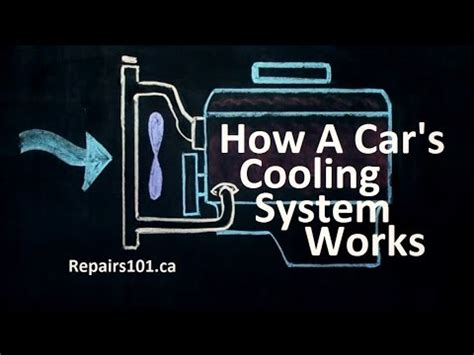 cars cooling system works youtube