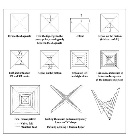Paper Folding In Mathematics - math monday fold your own hyperbolic paraboloids