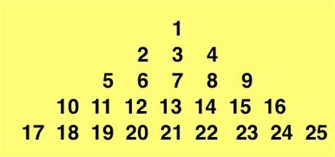 Pattern In Whole Numbers | whole number array patterns