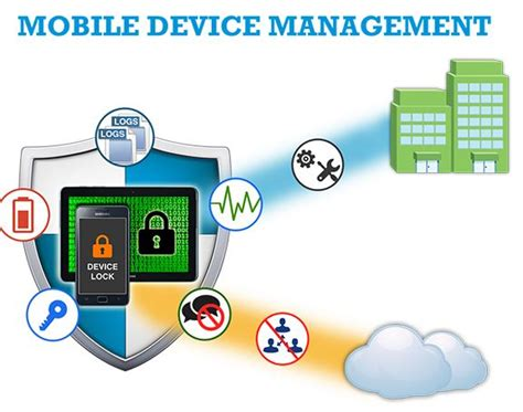 mobile management various other mobile device management mdm solution with