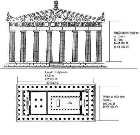 parthenon floor plan photos parthenon many lives one building