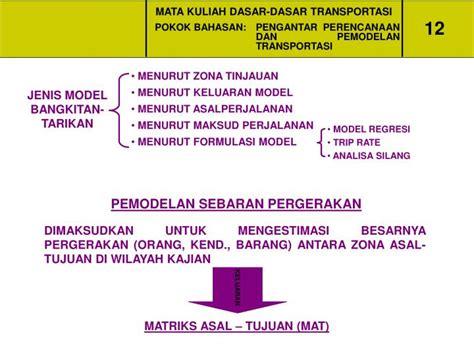 Dasar Dasar Ekonomi Transportasi ppt mata kuliah dasar dasar transportasi powerpoint