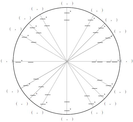 unit circle blank new calendar template site