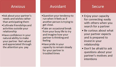 love pattern quiz your attachment style and its role in relationships