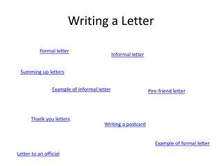 How To Raise A Letter In Powerpoint how to write a formal letter powerpoint presentation cover letter templates