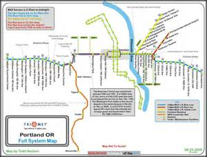 portland or transit guide