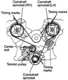 2004 Mitsubishi Galant 2 4 Timing Marks Time Belt 2000 Honda Accord Engine Diagram Get Free