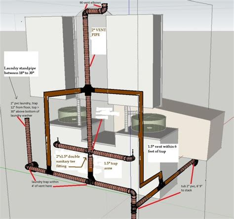 Plumbing Layout For Bathroom by Is This Bathroom Layout To Ma Code