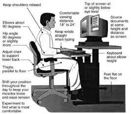 Ergonomic Office Desk Setup How To Do An Ergonomic Assessment Of Your Workspace Tweakfit