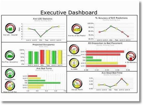No More Red Yellow Green Evergreen Data Weekly Dashboard Template