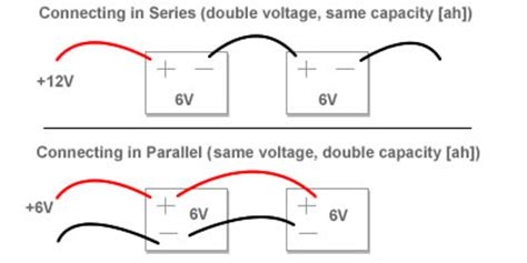 a battery is connected in series with a resistor and an ammeter series and parallel how to wire what you want easily and effectively