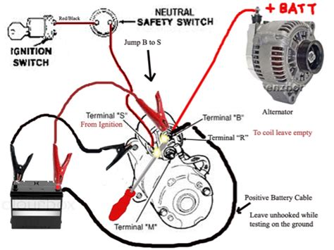 how can i jump the solenoid in a starter motor vehicle
