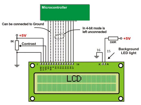 16 2 lcd display pin diagram complete lcd interfacing with c code