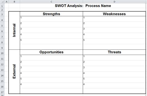 swot template xls swot analysis template for microsoft excel