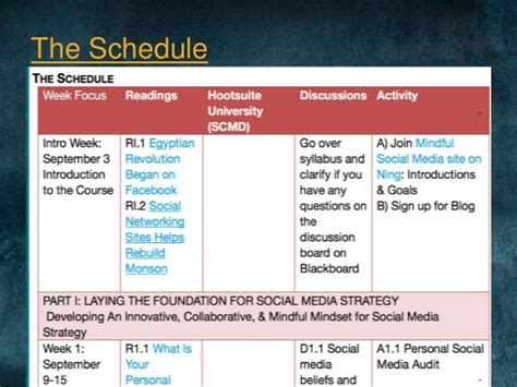 Mba Orientation Schedule by Social Media Strategy Orientation For 697sm Mba Class