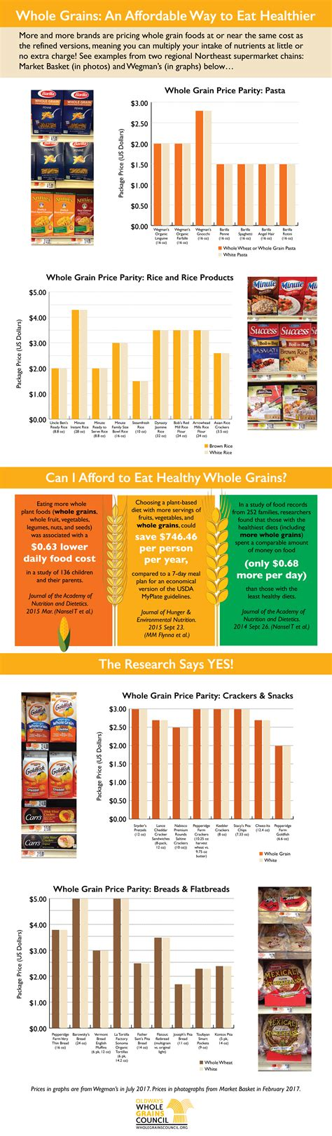 whole grains council infographics the whole grains council