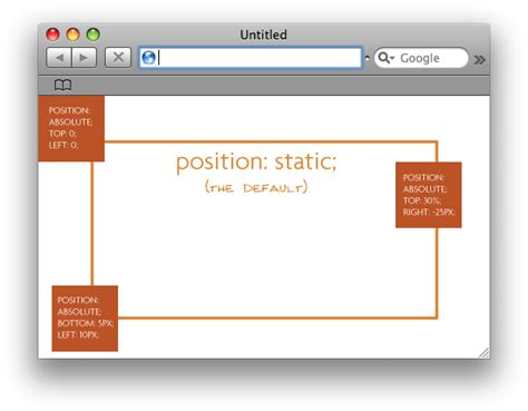 div position css absolute positioning inside relative positioning css tricks