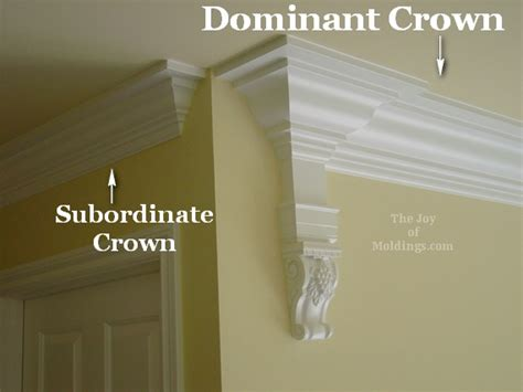 Baseboards Sizes by Architectural Subordination The Joy Of Moldings Com