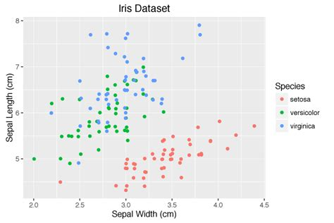 ggplot2 available themes the ggthemr package theme and colour your ggplot figures