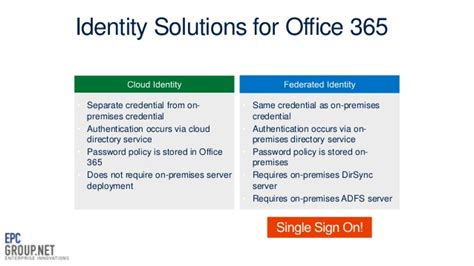 Office 365 Portal Password Policy Understanding Office 365 S Identity Solutions Dive