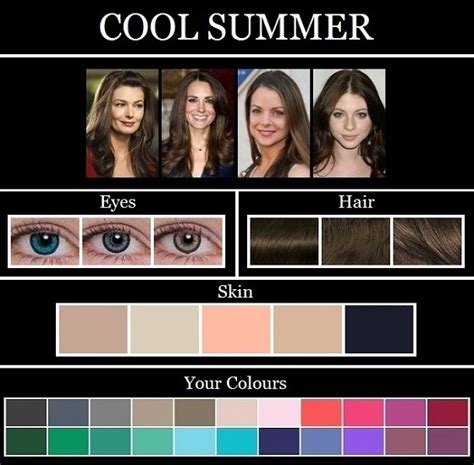 summer skin tone celebrities ooh tr 232 s chic the skin tone seasons summer color