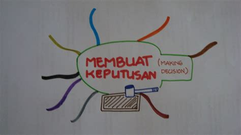 ajeng s blog cara membuat mind mapping 11 nabilah calista s journey tips membuat quot mind mapping