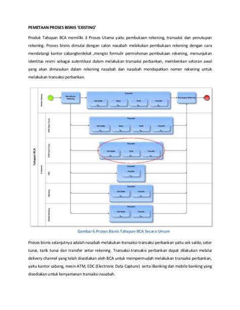 pembukaan rekening bca proses bisnis bca1