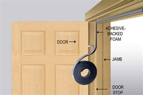 Weatherproof Door by How To Soundproof A Door Easily Howto