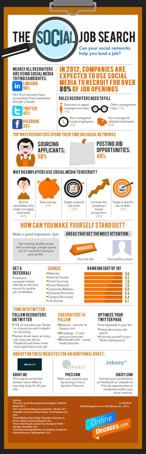 How To Search For On Social Media Social Media Search Statistics Infographic Ansonalex