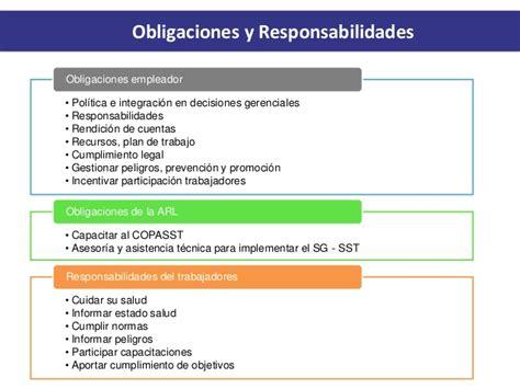 decreto 1072 de 2015 en pdf pdf decreto 1072 2015 2 pdf2 decreto 1072 resumen normas