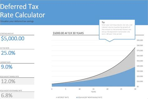 deferred tax calculation template deferred tax calculator excel automating work