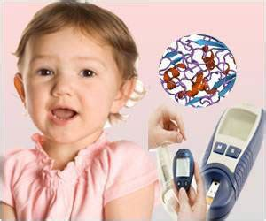 dramanice ur pediatric diabetes treatment test in jaipur dr ankur