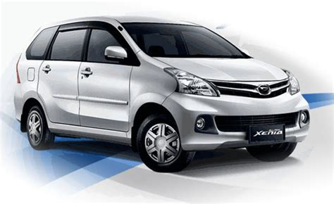Accu Mobil Daihatsu Xenia 5 mobil murah irit bbm dan bandel yang bisa anda pertimbangkan di tahun 2015 bursa otomotif