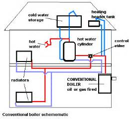 boiler flow diagram google search boilers and heaters