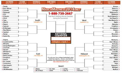 march madness 2014 bracket full ncaa tournament bracket printable 2014 ncaa march madness bracket with teams pdf