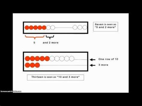 online tutorial kindergarten rekenreks youtube