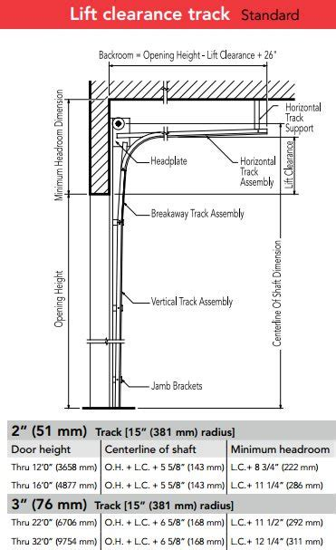 Overhead Door Details Sectional Door Track Details
