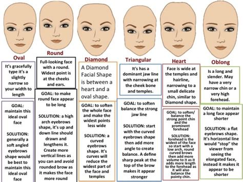 match face shape to hair styles steps on how to get your eyebrows on fleek