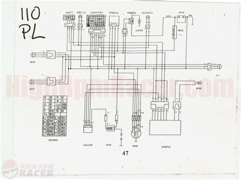 tao tao 110 wiring diagram tao tao 125 atv wiring diagram wiring diagram and