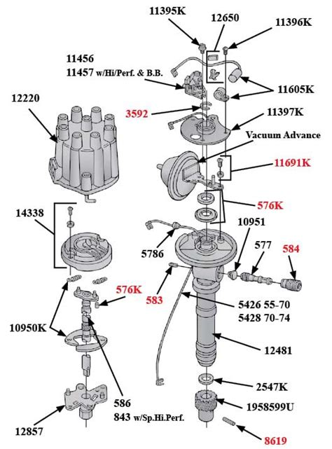 chevy 350 hei distributor wire diagram chevy free