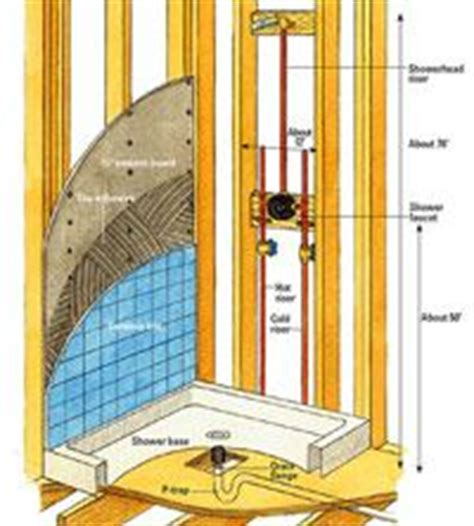 How To Build A Cheap Shower by 1000 Images About Bathroom Remodel On Shower