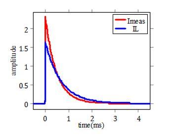 current crowding inductor current crowding inductor 27 images fig 16 scientific figure on researchgate a kilowatt