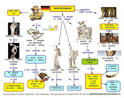 illuminismo periodo mappa concettuale winckelmann e neoclassicismo
