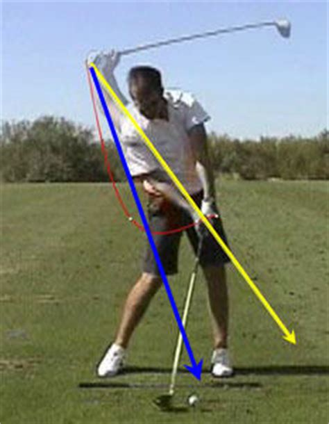 golf swing arm position 3jack golf blog a look at the aiming point concept 6 e 2