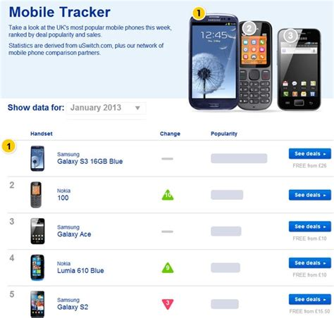 Cell Phone Number Tracker Phone Number Tracker Apk