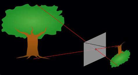 make pinhole how to make a simple pinhole at home 6 steps