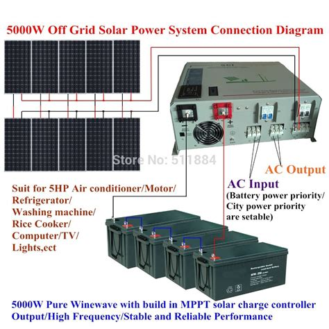 home solar power system design home solar power system