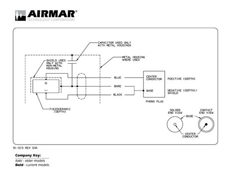 gemeco wiring diagrams gemeco wiring diagrams