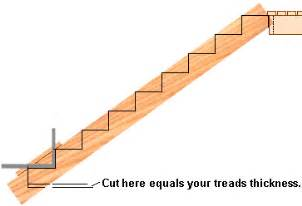 How To Measure And Cut Stair Stringers by How To Cut Stair Stringers