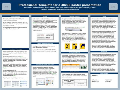 Powerpoint Templates For Poster Presentations Best Best Poster Presentation Template